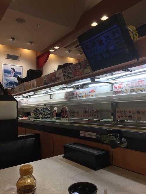 かっぱ寿司のレール
